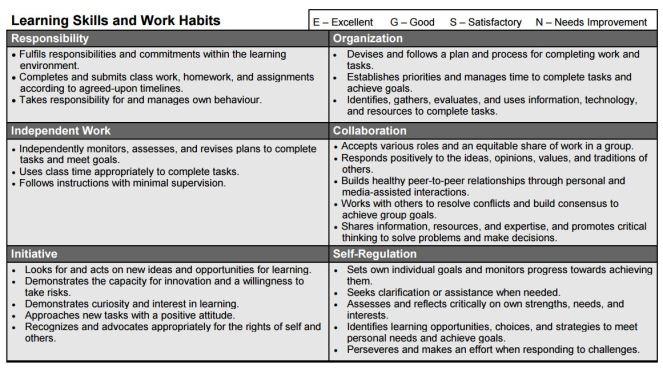 Learning-Skills_ReportCard_SEC